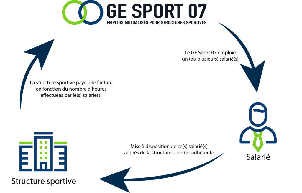 GE-Sport-07
